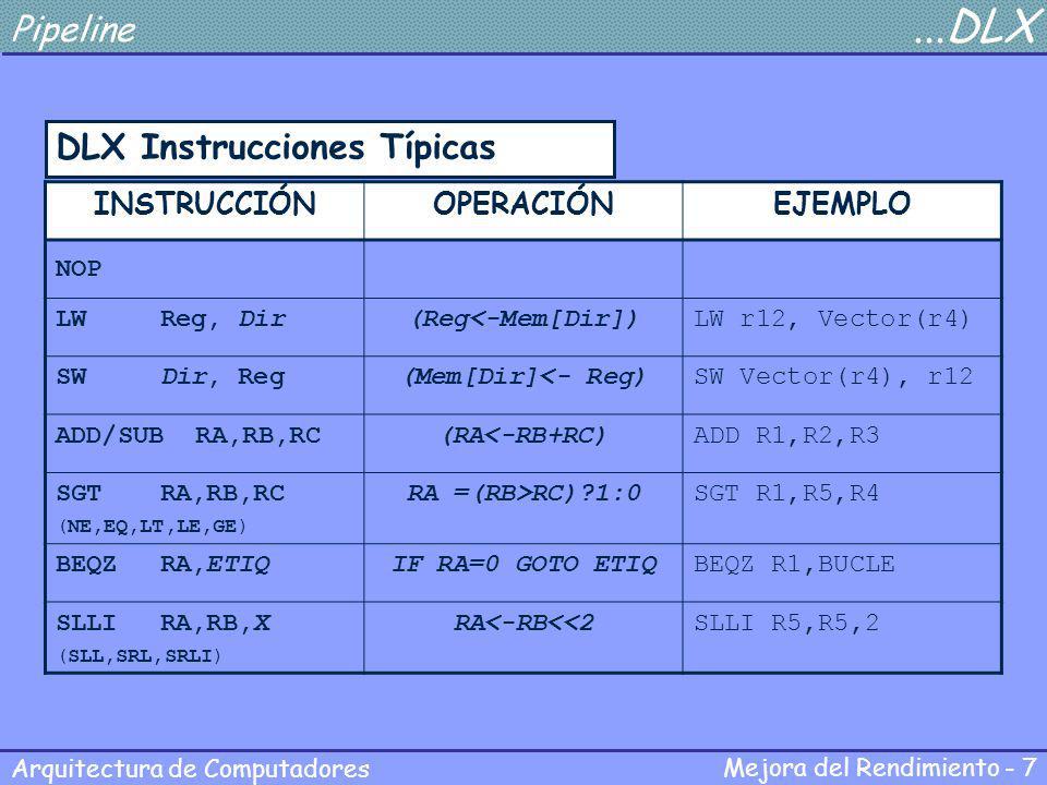 DLX Instrucciones Típicas