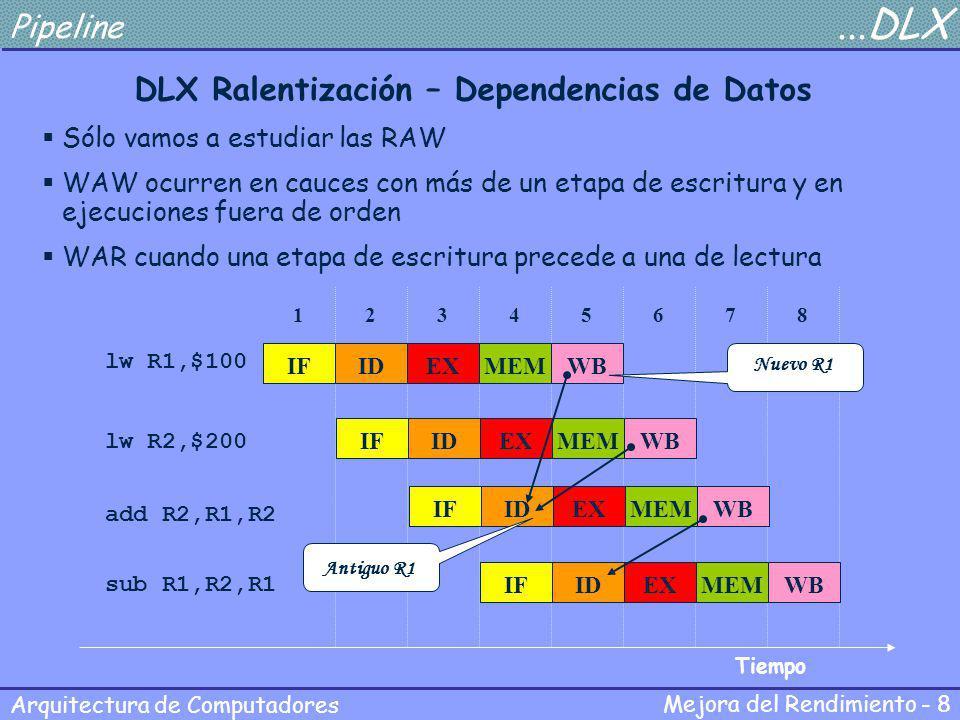 DLX Ralentización – Dependencias de Datos