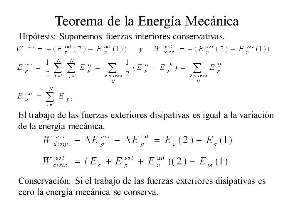 Teorema de la Energía Mecánica