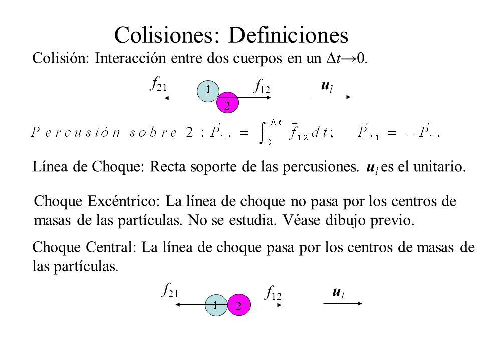 Colisiones: Definiciones