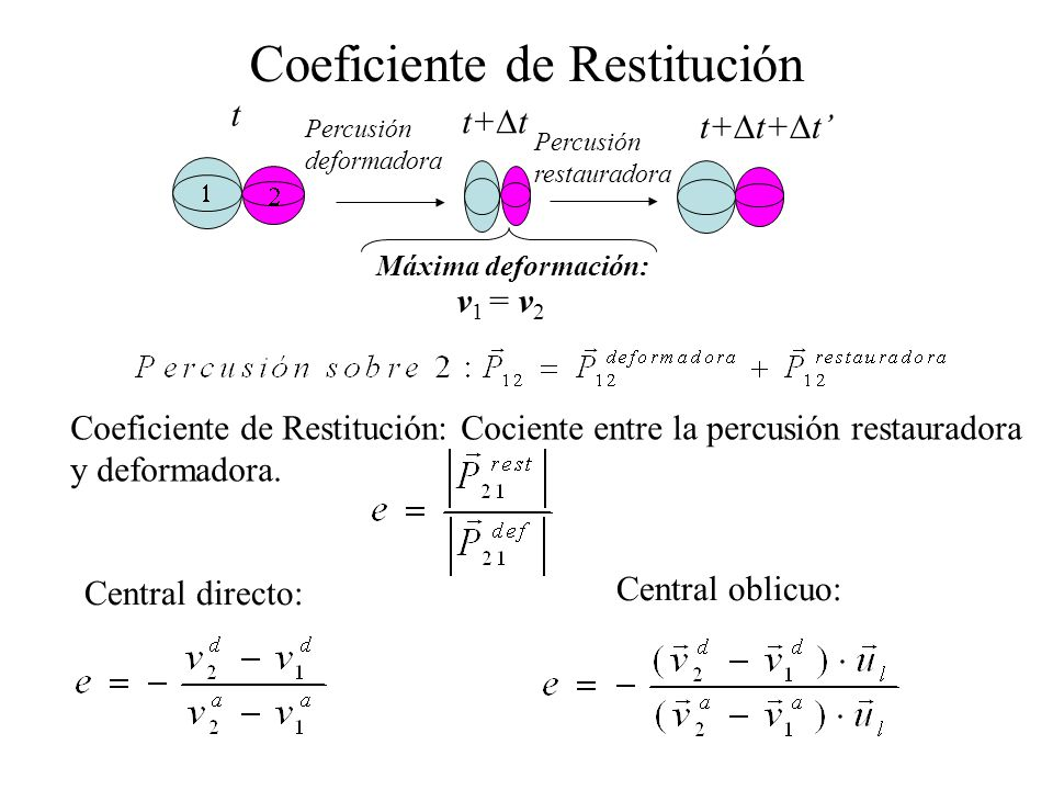 Coeficiente de Restitución