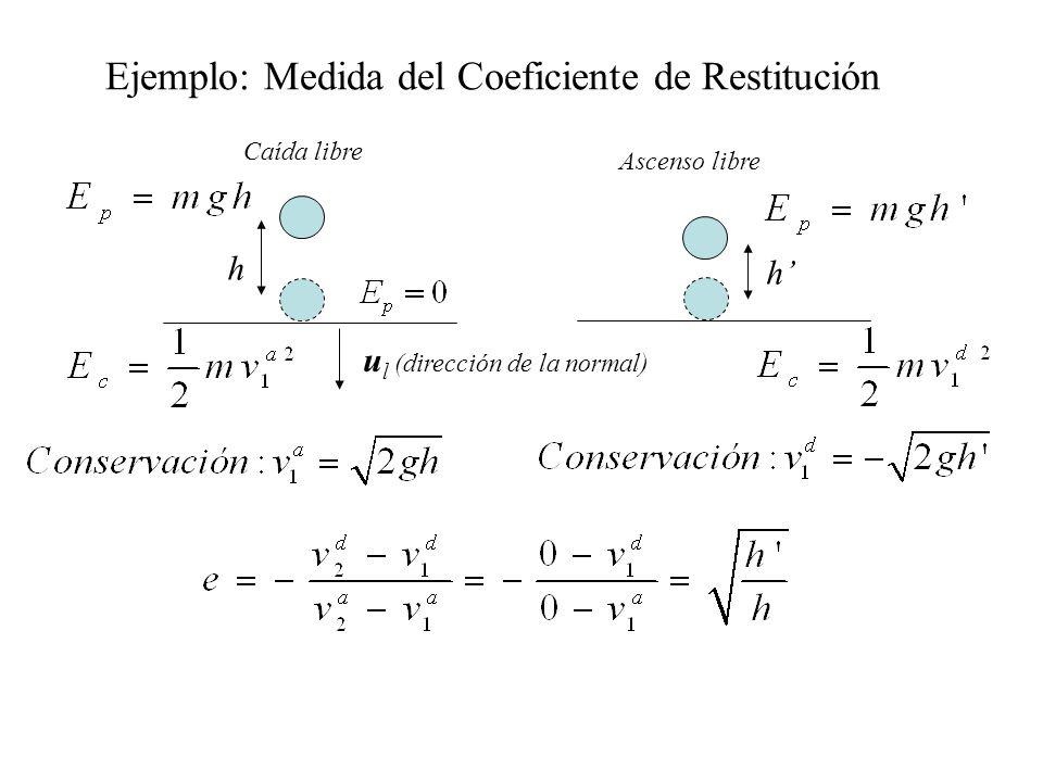 Ejemplo: Medida del Coeficiente de Restitución