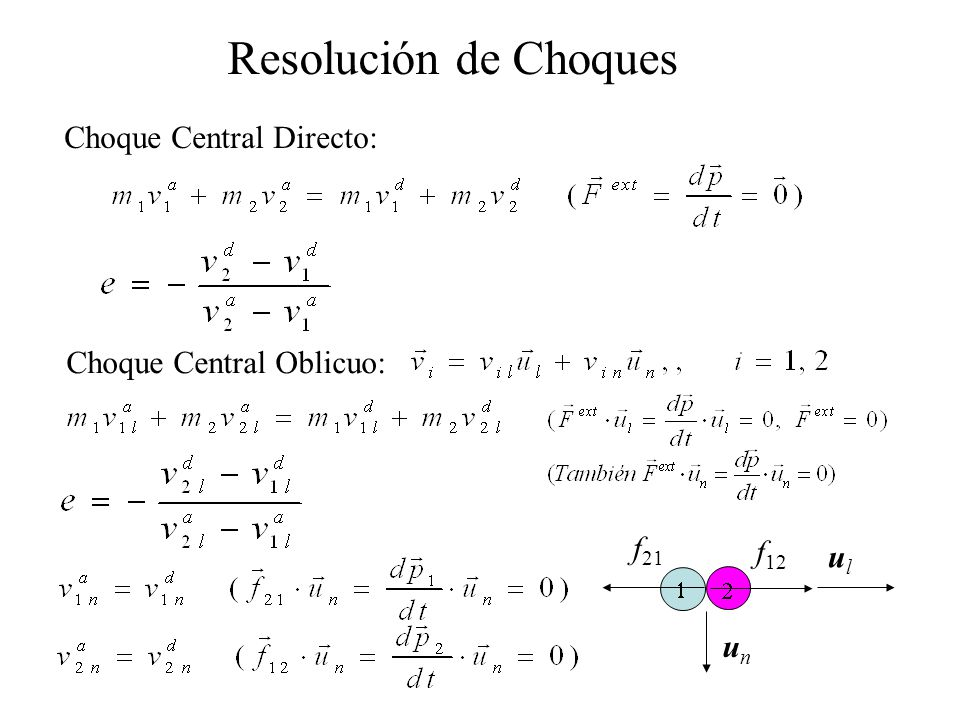 Resolución de Choques Choque Central Directo: Choque Central Oblicuo: