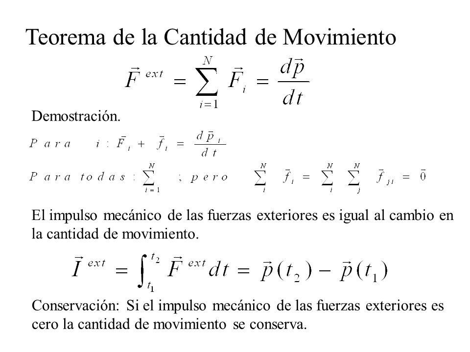 Teorema de la Cantidad de Movimiento