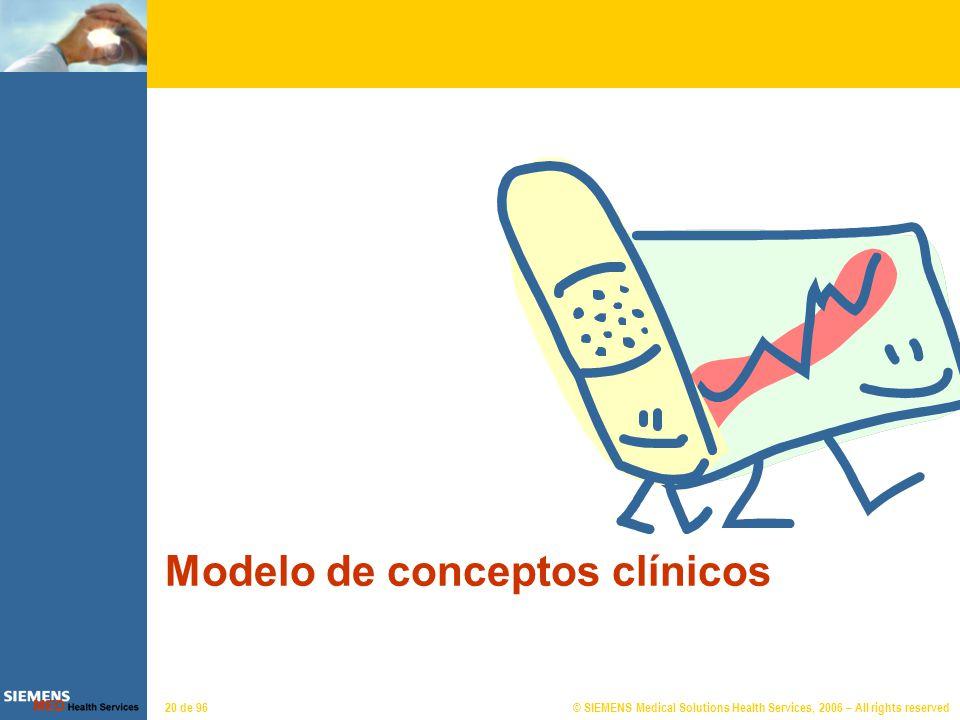 Modelo de conceptos clínicos