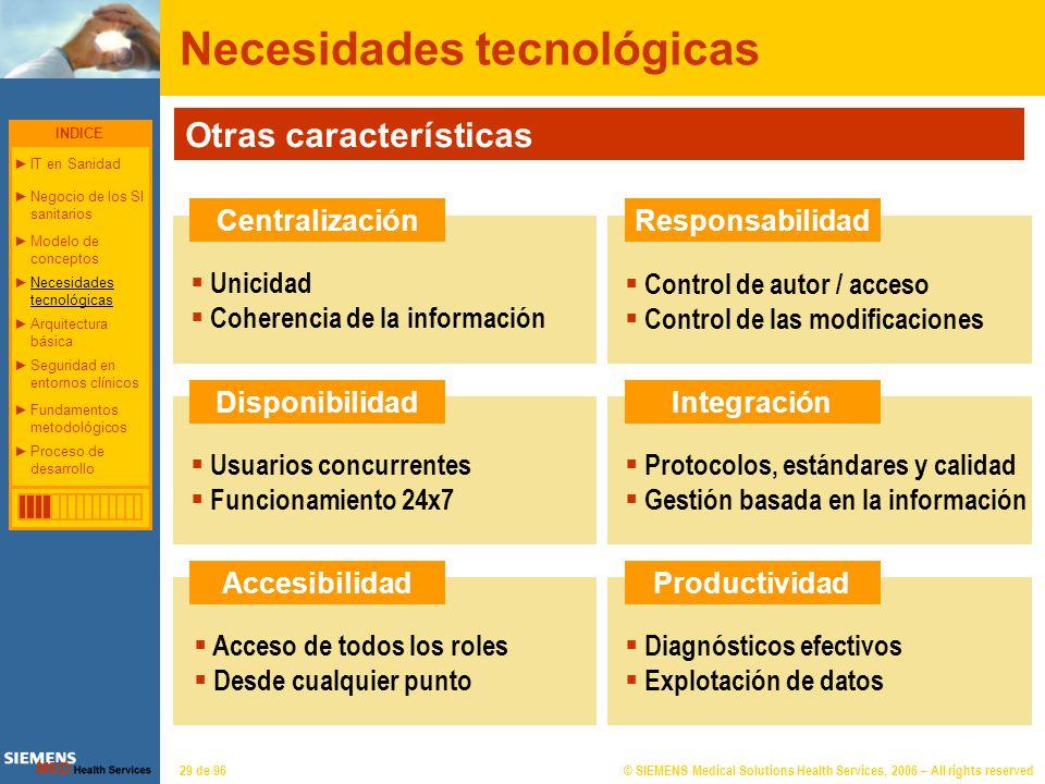 Necesidades tecnológicas