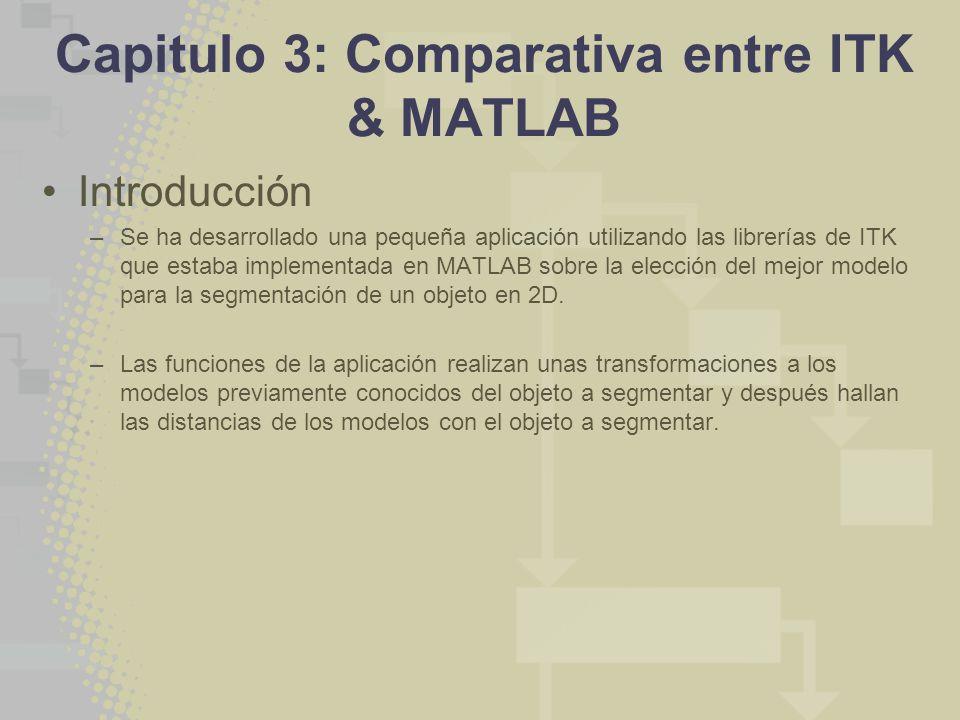 Capitulo 3: Comparativa entre ITK & MATLAB