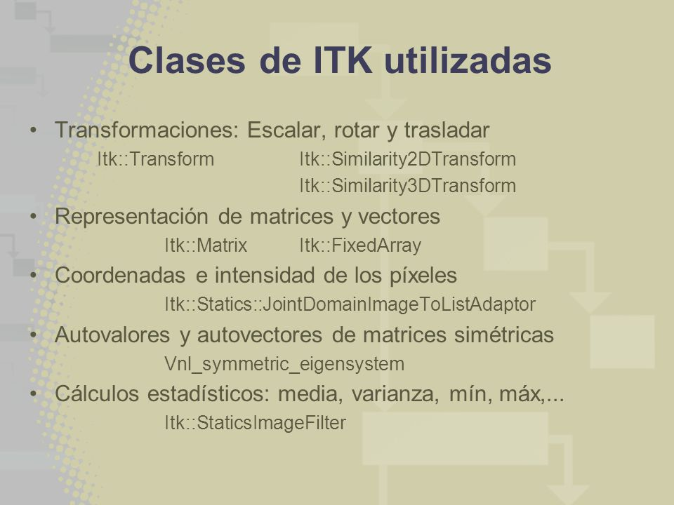 Clases de ITK utilizadas