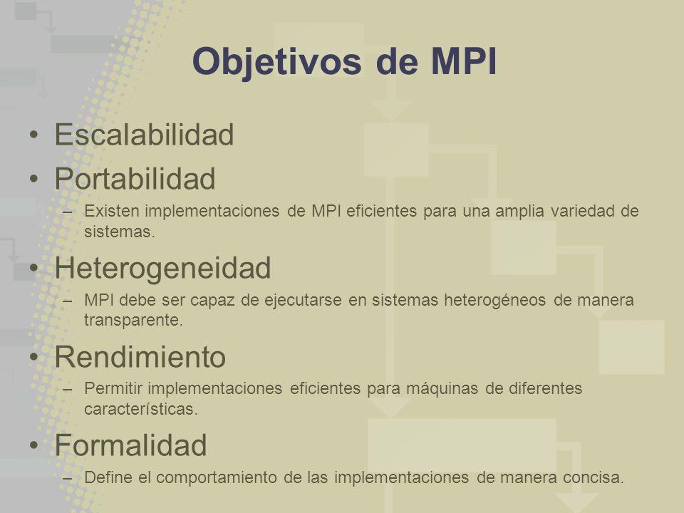 Objetivos de MPI Escalabilidad Portabilidad Heterogeneidad Rendimiento