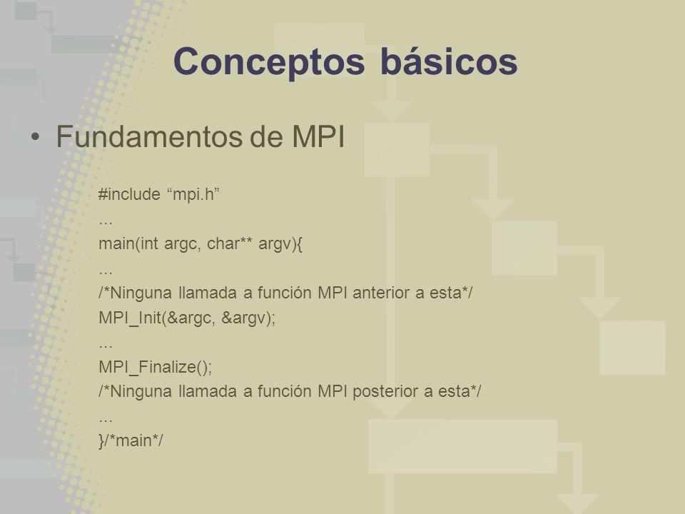 Conceptos básicos Fundamentos de MPI #include mpi.h ...