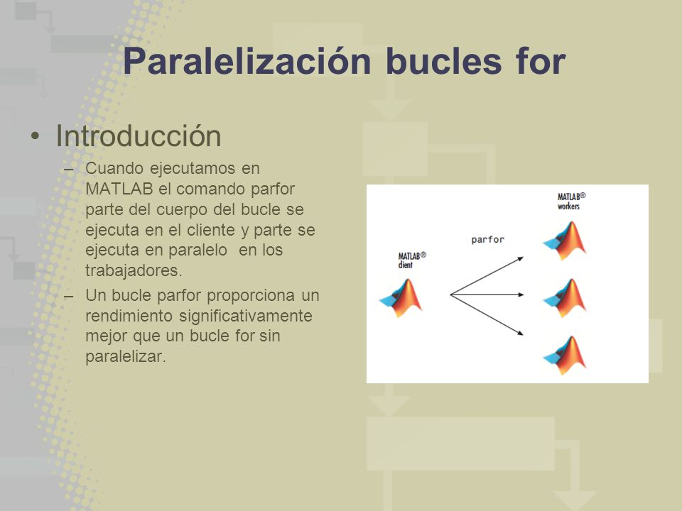 Paralelización bucles for
