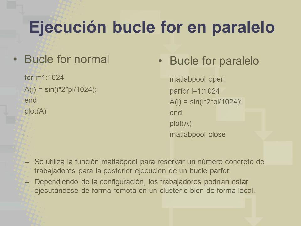 Ejecución bucle for en paralelo
