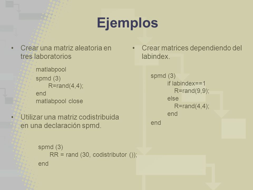 Ejemplos matlabpool spmd (3) R=rand(4,4); end matlabpool close