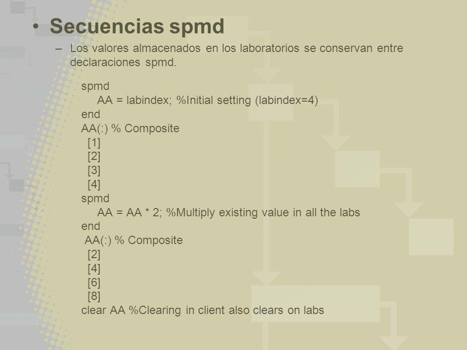 Secuencias spmd Los valores almacenados en los laboratorios se conservan entre declaraciones spmd. spmd.