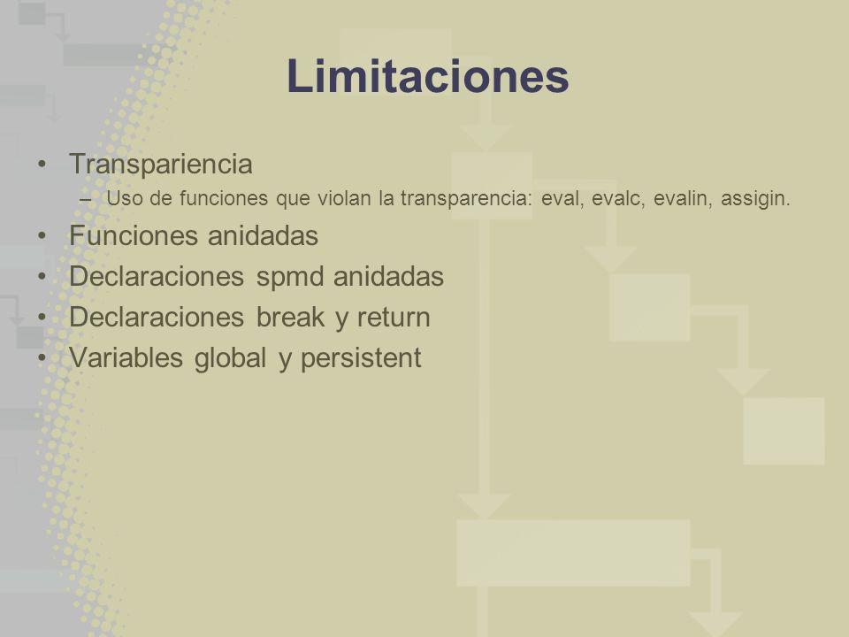 Limitaciones Transpariencia Funciones anidadas