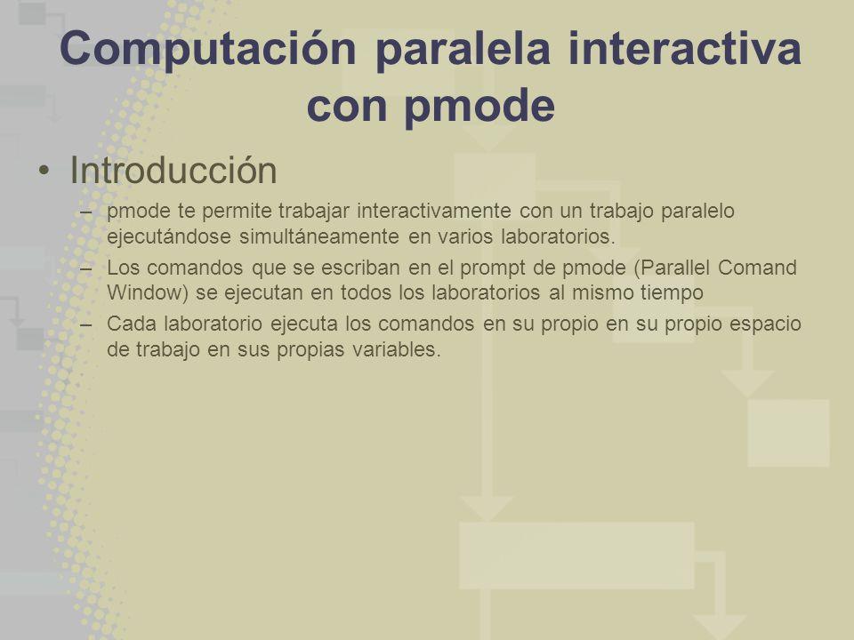 Computación paralela interactiva con pmode