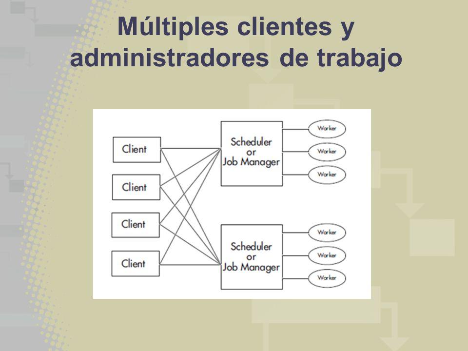 Múltiples clientes y administradores de trabajo