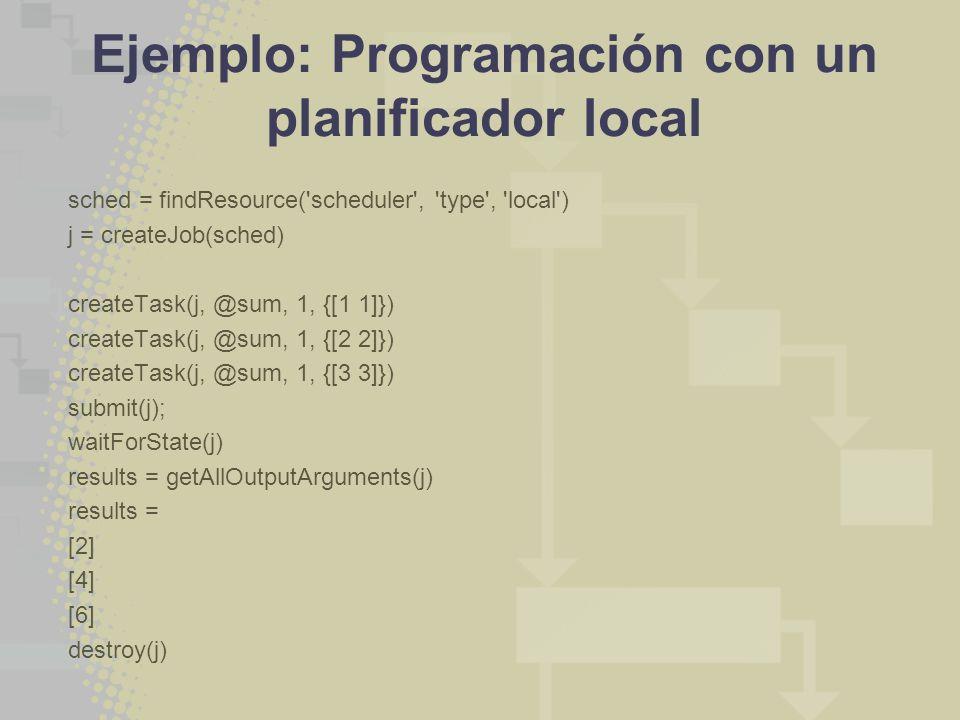 Ejemplo: Programación con un planificador local