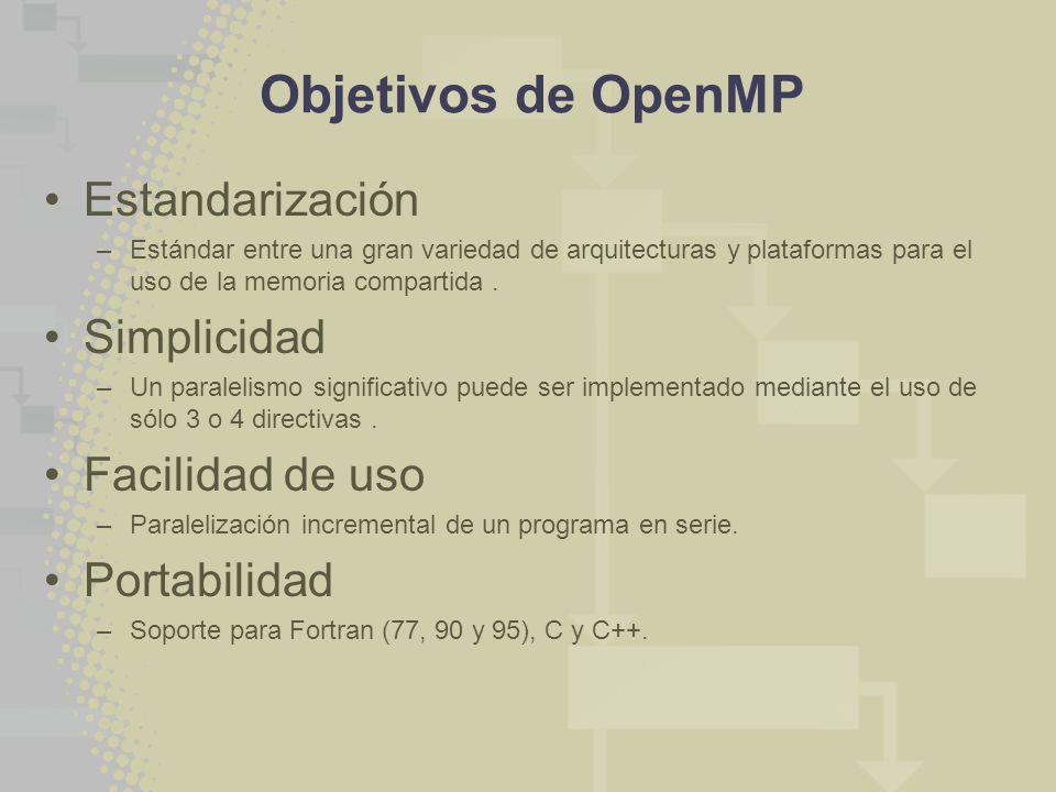 Objetivos de OpenMP Estandarización Simplicidad Facilidad de uso