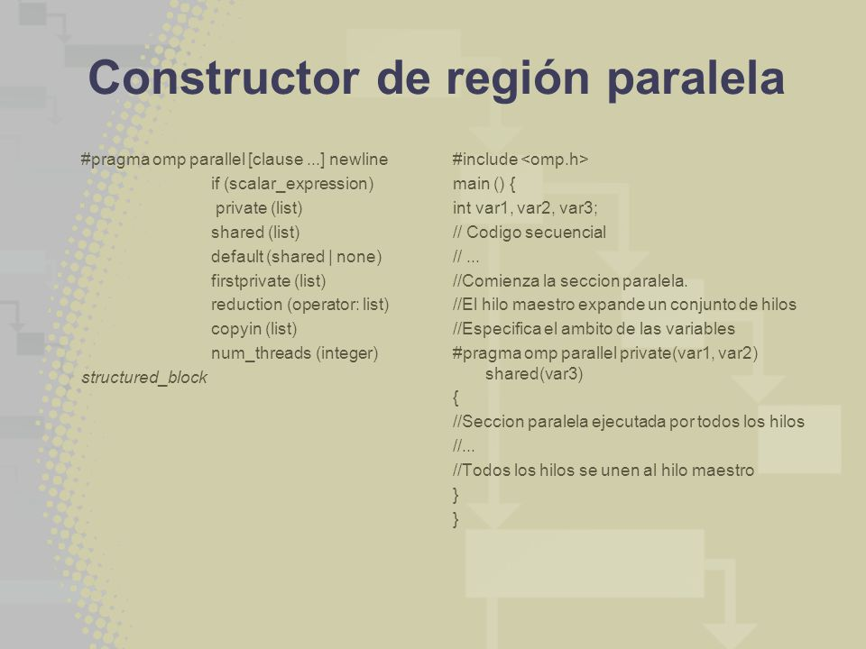 Constructor de región paralela