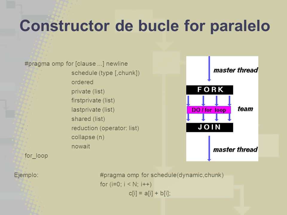 Constructor de bucle for paralelo