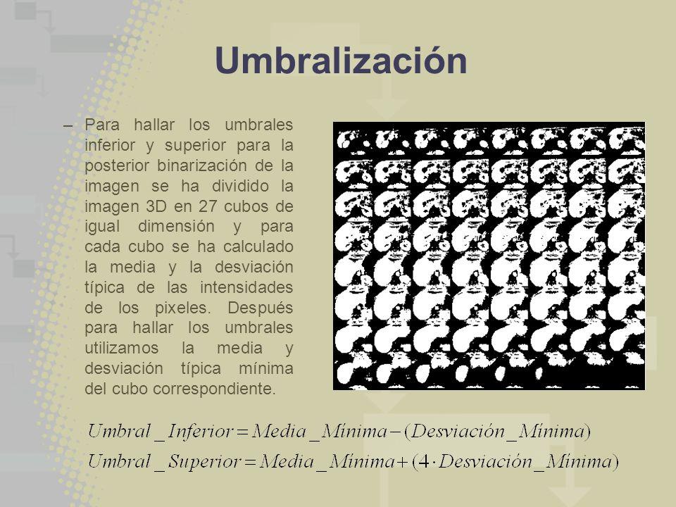 Umbralización