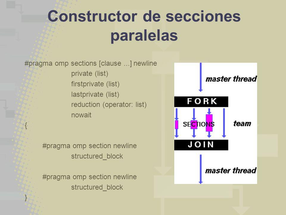 Constructor de secciones paralelas