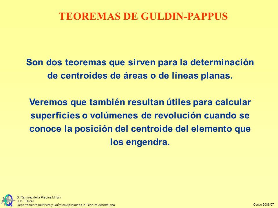 TEOREMAS DE GULDIN-PAPPUS