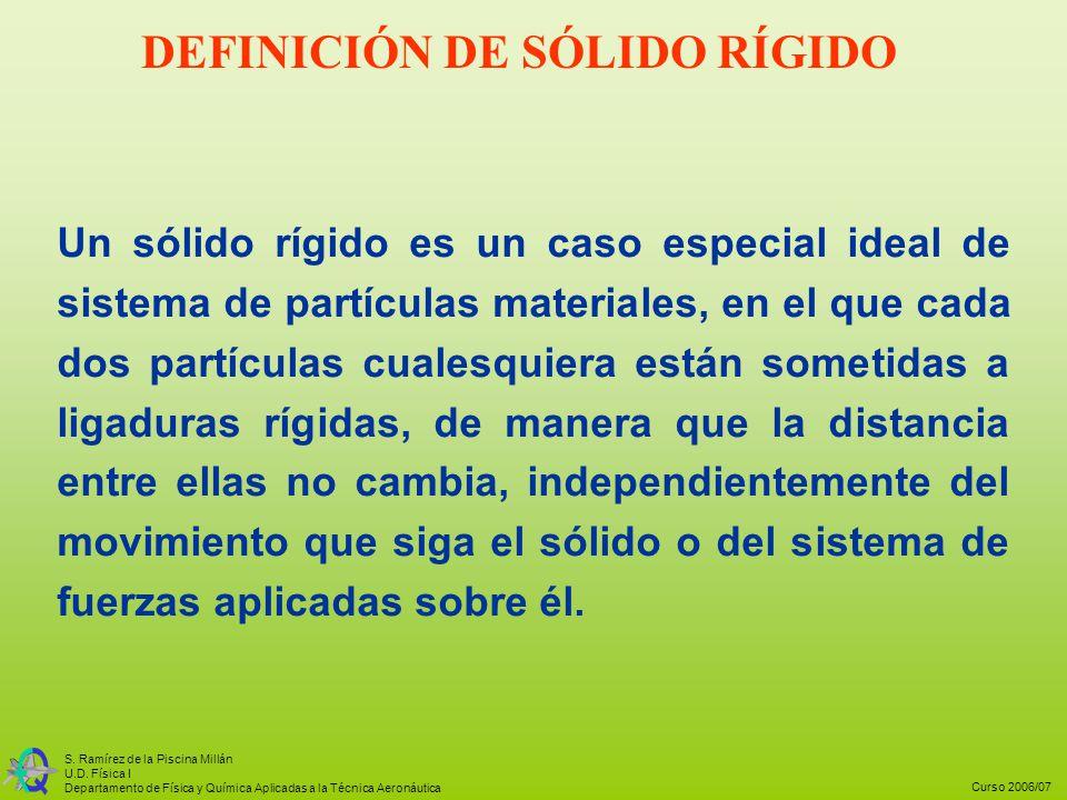 DEFINICIÓN DE SÓLIDO RÍGIDO