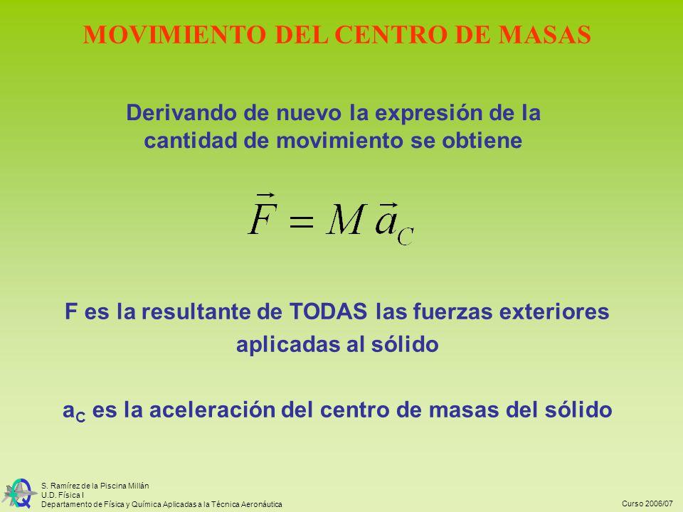MOVIMIENTO DEL CENTRO DE MASAS