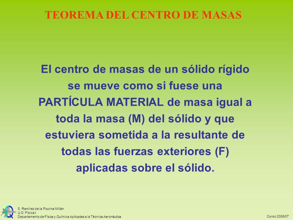TEOREMA DEL CENTRO DE MASAS