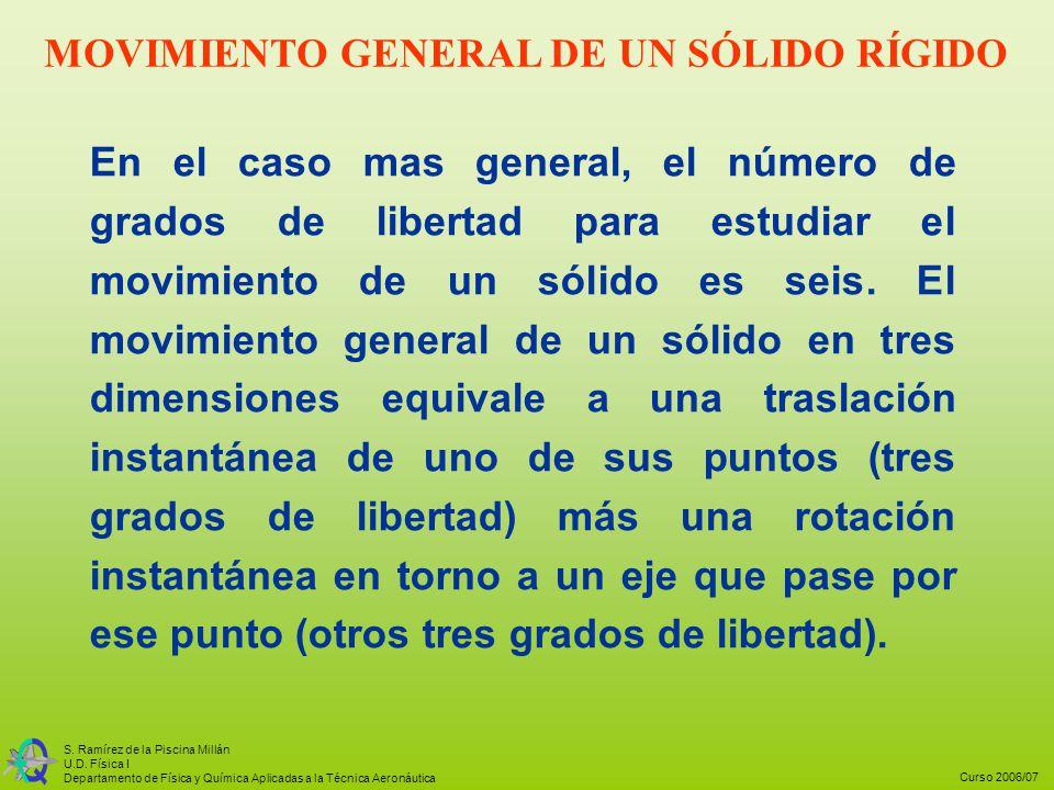 MOVIMIENTO GENERAL DE UN SÓLIDO RÍGIDO