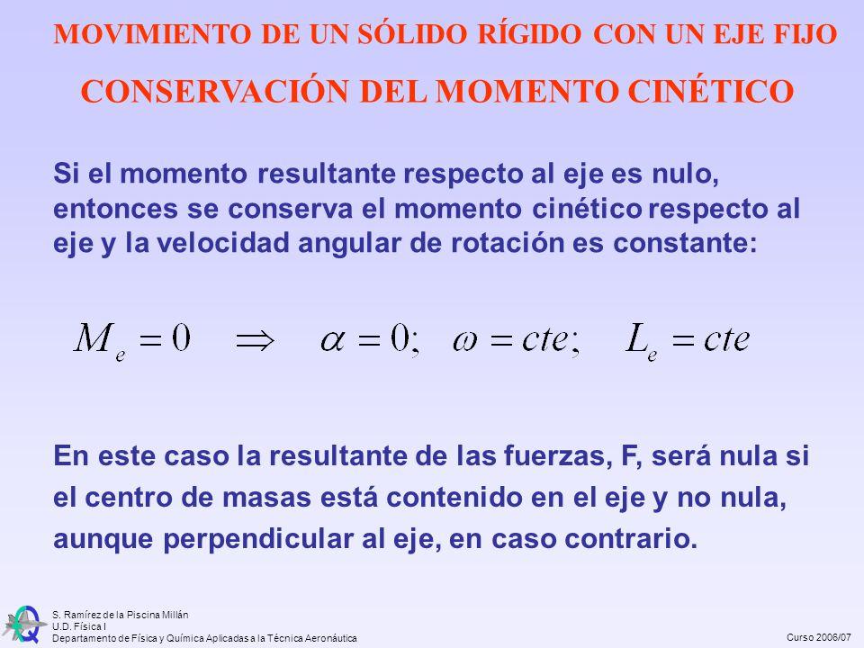 CONSERVACIÓN DEL MOMENTO CINÉTICO