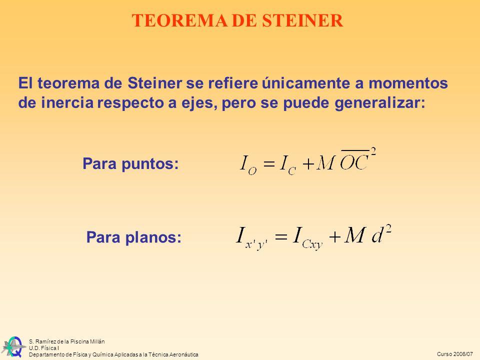 TEOREMA DE STEINER El teorema de Steiner se refiere únicamente a momentos de inercia respecto a ejes, pero se puede generalizar: