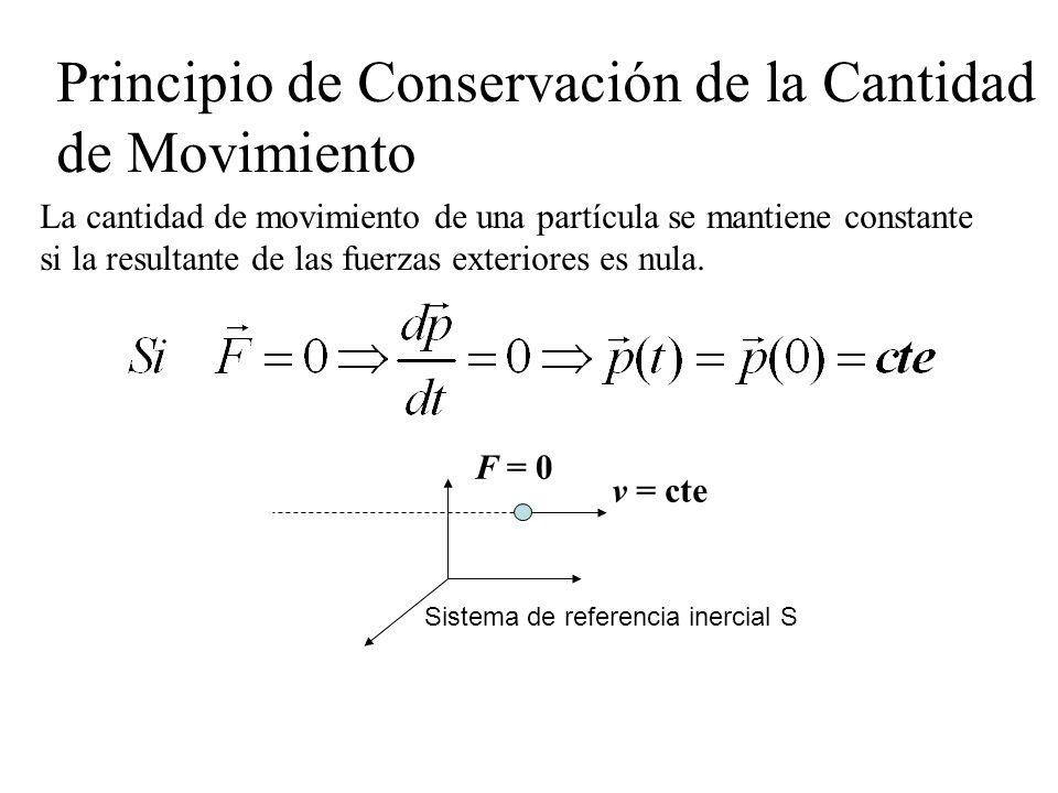 Principio de Conservación de la Cantidad de Movimiento