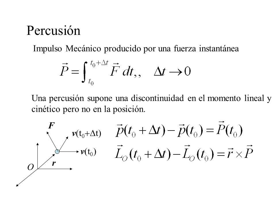Percusión Impulso Mecánico producido por una fuerza instantánea