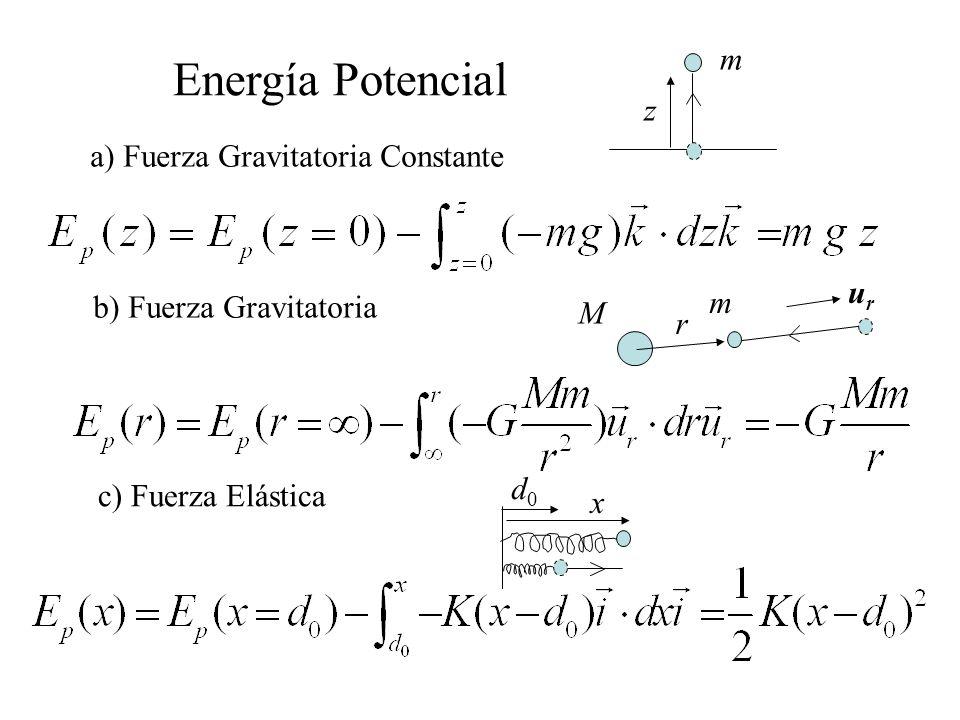 Energía Potencial m z a) Fuerza Gravitatoria Constante ur m
