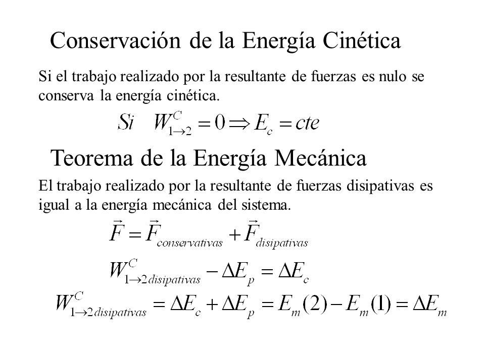 Conservación de la Energía Cinética