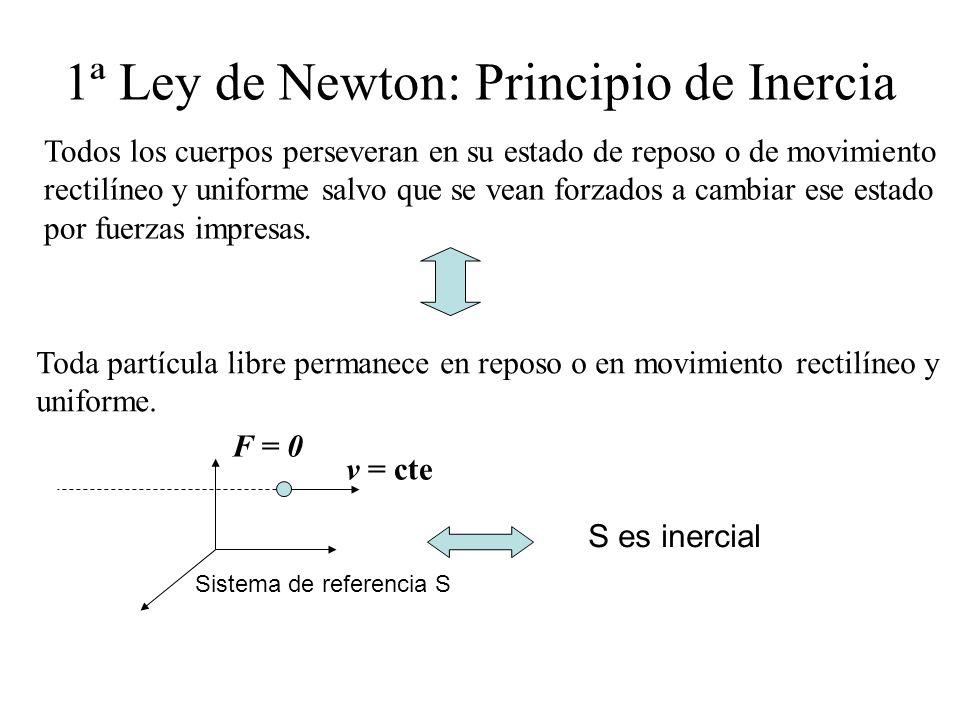 1ª Ley de Newton: Principio de Inercia