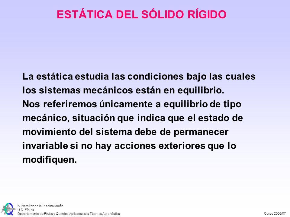 ESTÁTICA DEL SÓLIDO RÍGIDO