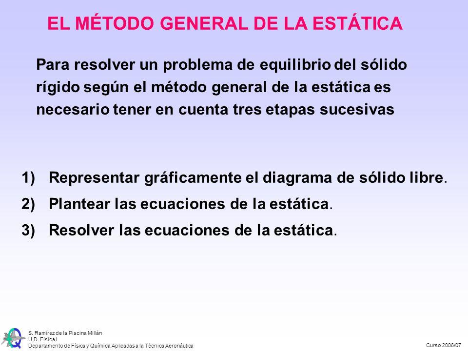 EL MÉTODO GENERAL DE LA ESTÁTICA