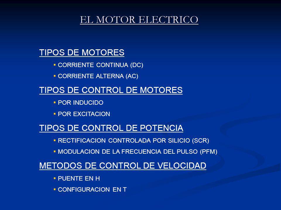 EL MOTOR ELECTRICO TIPOS DE MOTORES TIPOS DE CONTROL DE MOTORES