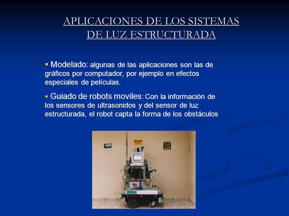 APLICACIONES DE LOS SISTEMAS DE LUZ ESTRUCTURADA