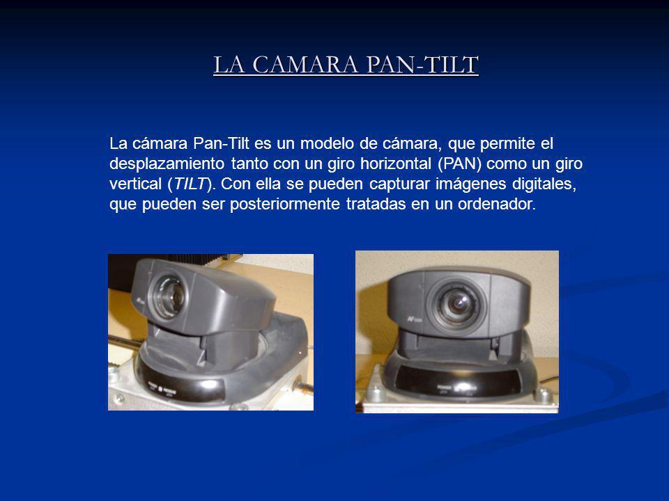 LA CAMARA PAN-TILT