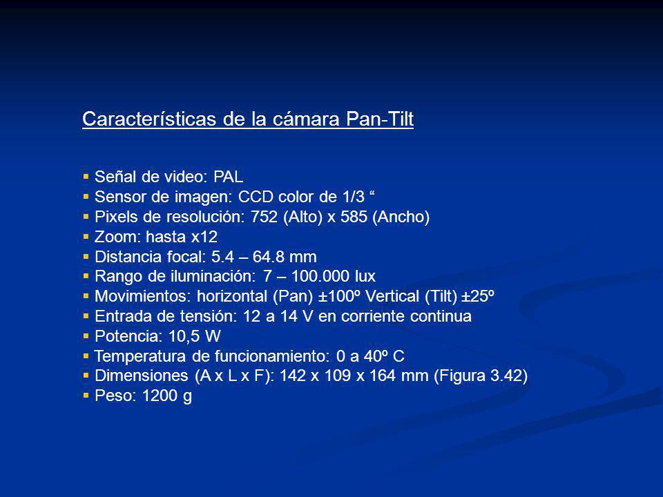 Características de la cámara Pan-Tilt
