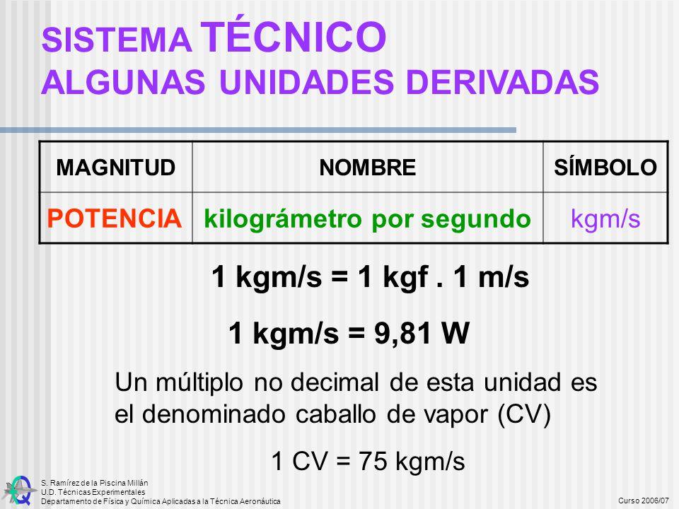 kilográmetro por segundo