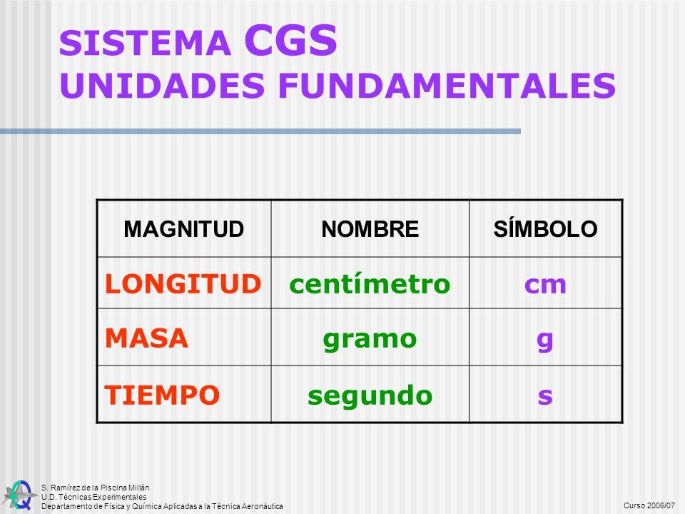 SISTEMA CGS UNIDADES FUNDAMENTALES