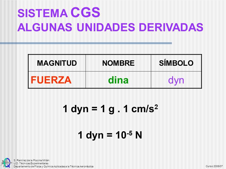 SISTEMA CGS ALGUNAS UNIDADES DERIVADAS