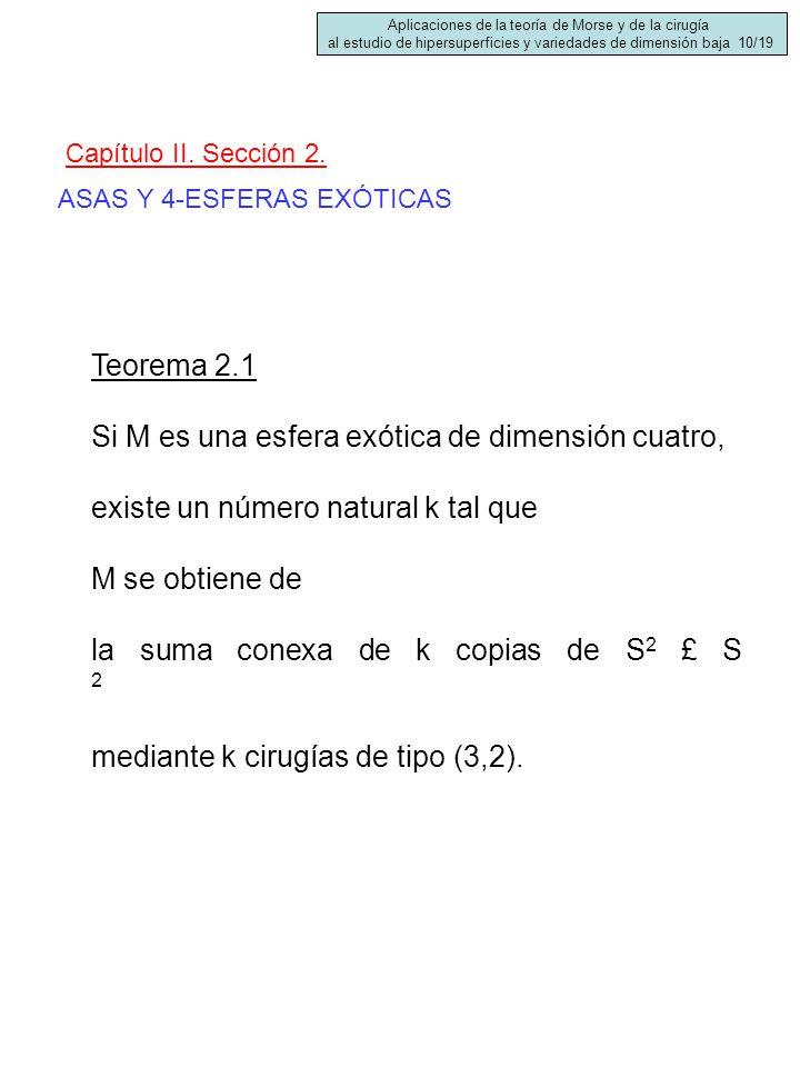 ASAS Y 4-ESFERAS EXÓTICAS