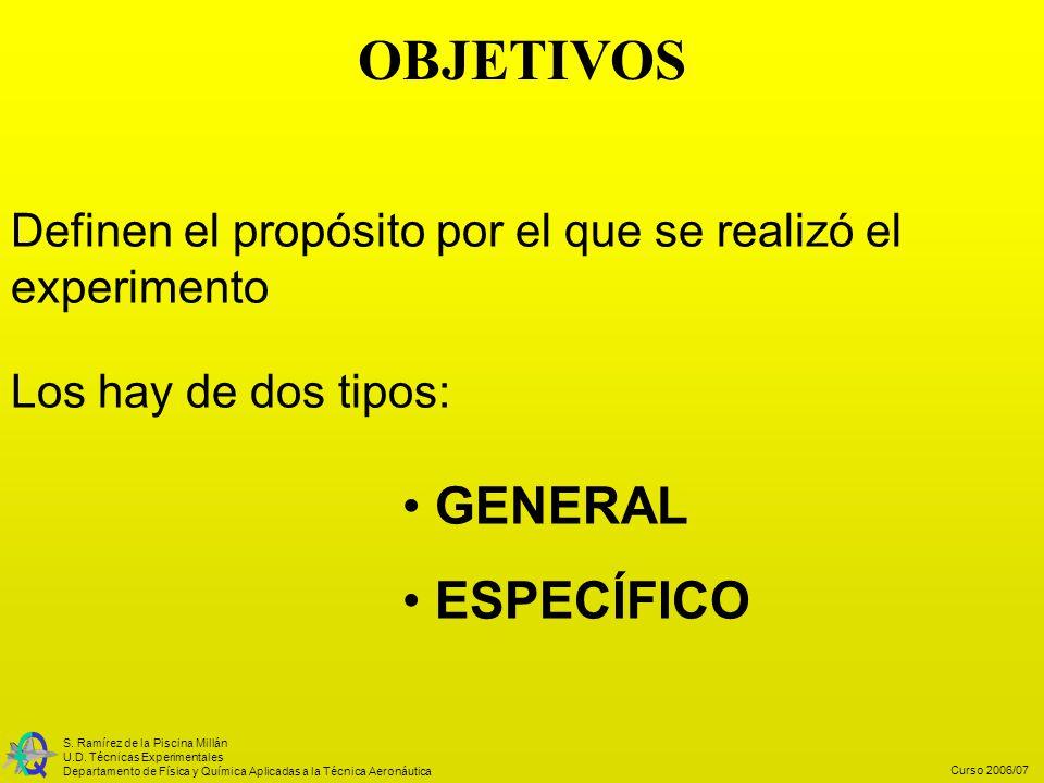 OBJETIVOS GENERAL ESPECÍFICO